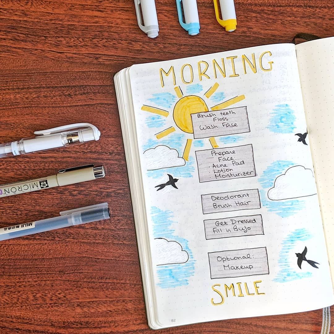 morning map