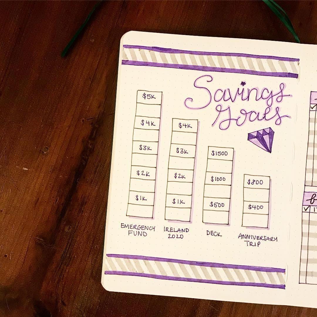 Savings Goals