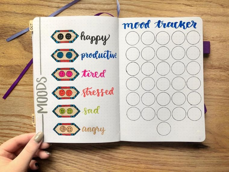 Mood Tracker with Sewing Buttons Key