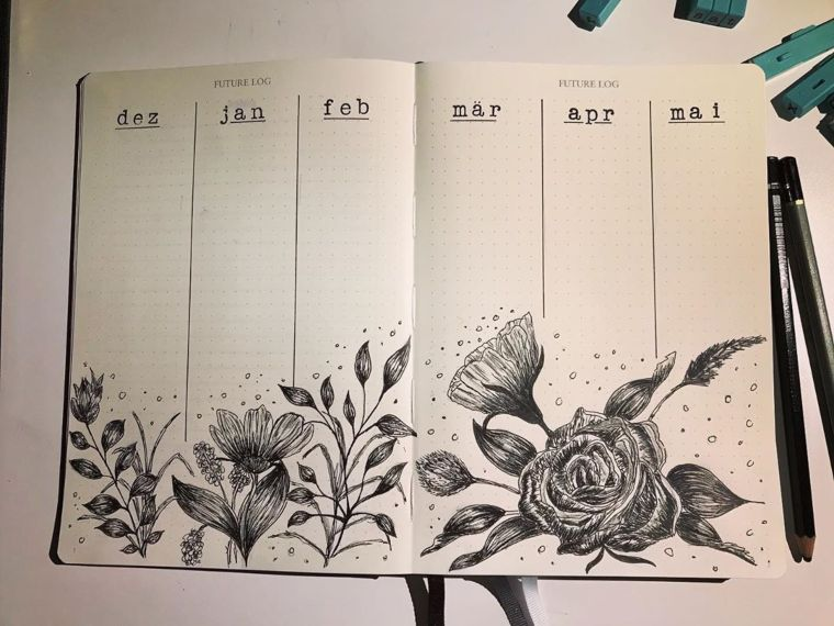 Future Log for Busy Bees