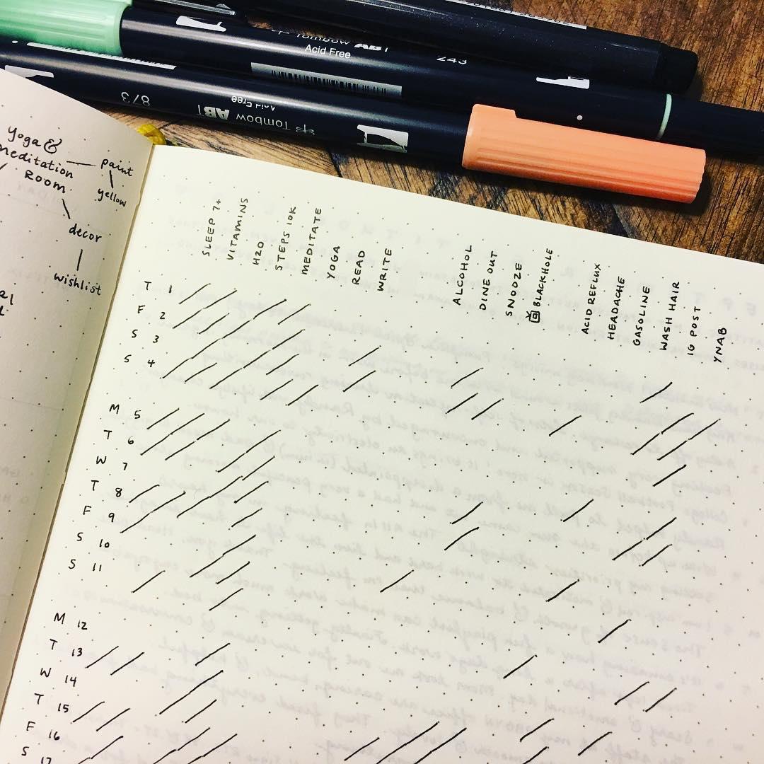 pattern planner